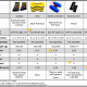 Comparison chart of the five best swimrun pull buoys looking at cost, size, weight, swim speed, comfort, and features